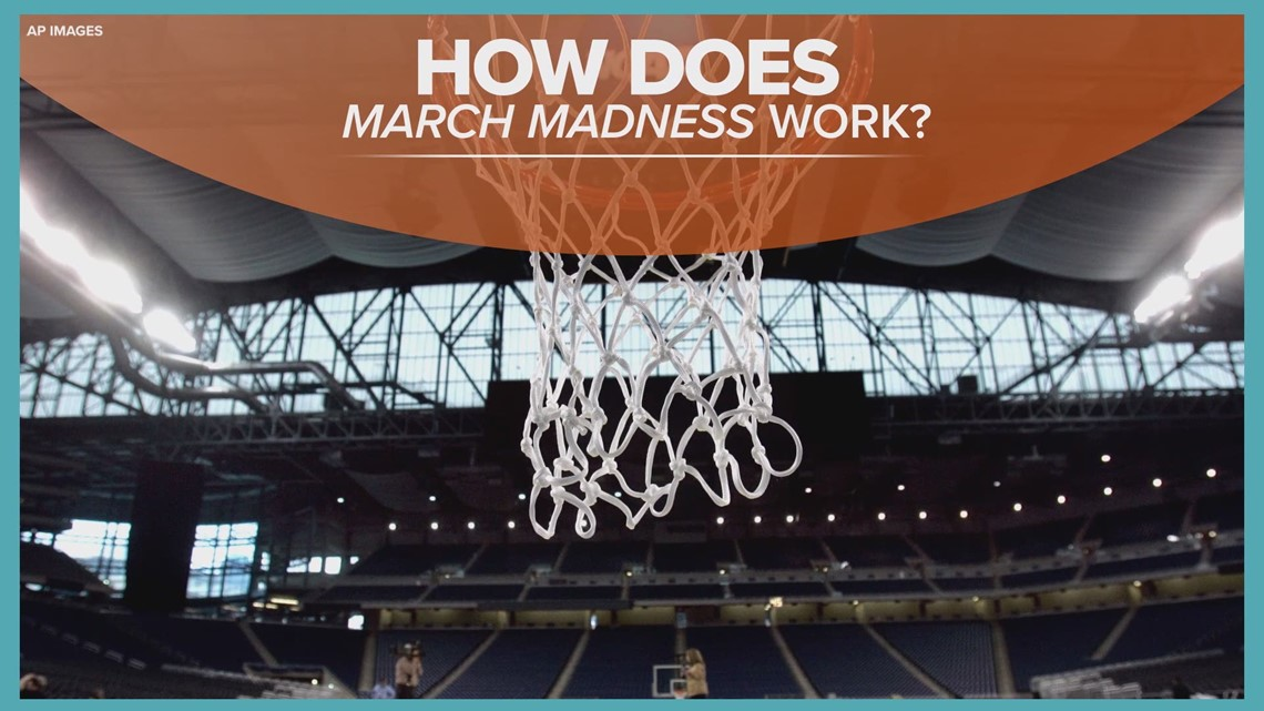 Fun facts about March Madness 2021