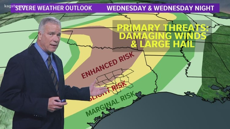 College Station Local Forecast