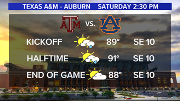 Another HOT GameDay for the Aggies