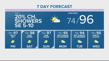 Bob's Forecast Wednesday 9-11-19 10PM