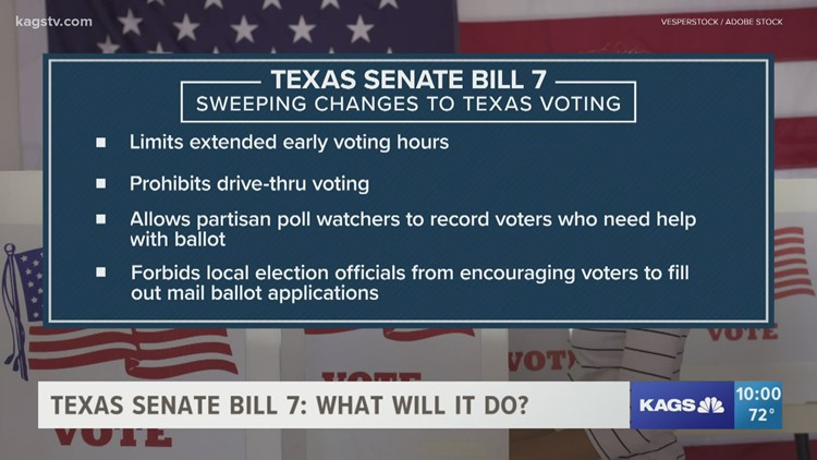 How Senate Bill 7 could affect the way we cast our ballot