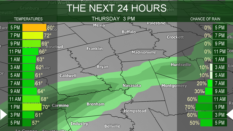 Future radar at 3:00 pm Thursday