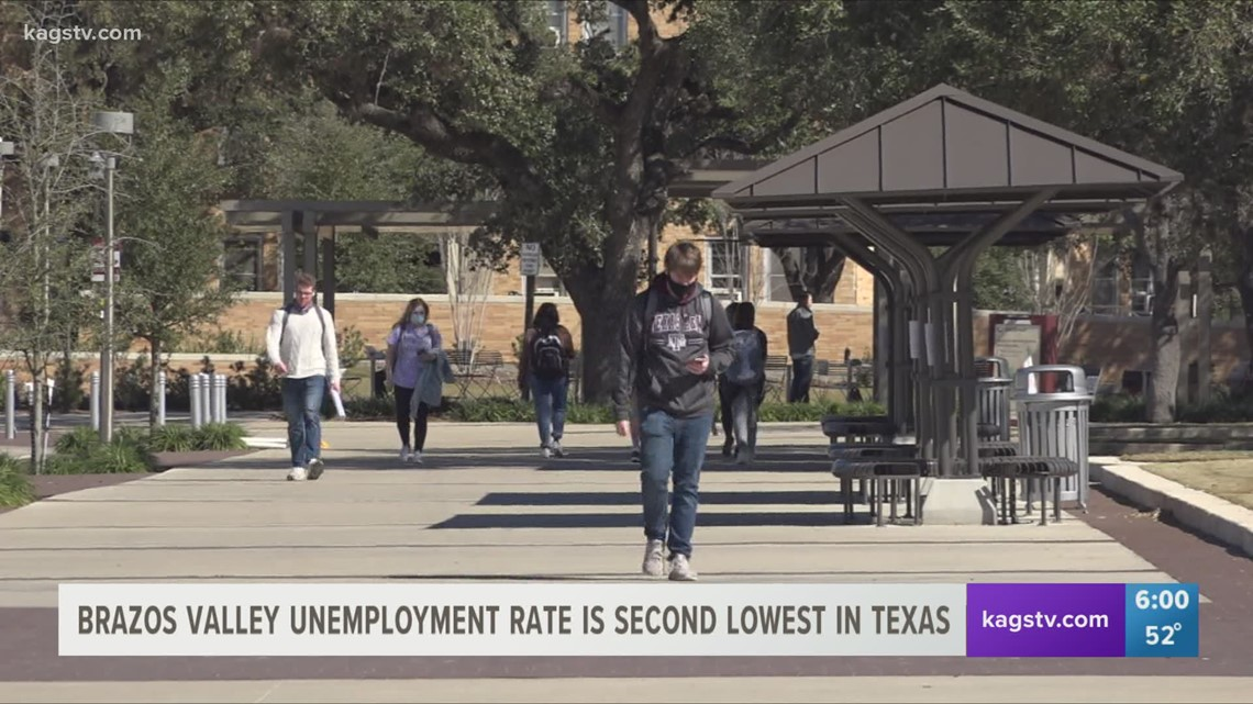 The Brazos Valley Unemployment rate is 2nd lowest in Texas
