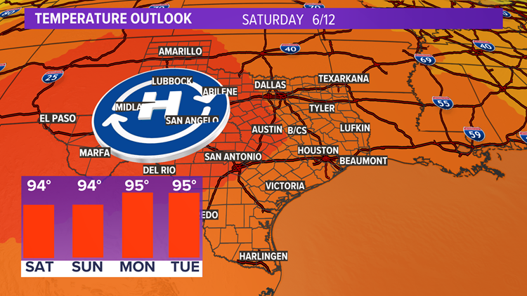 Summer-like weather pattern this week, hot temperatures and sunny skies
