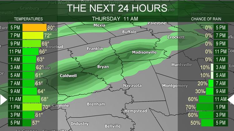 Future radar at 11:00 am Thursday