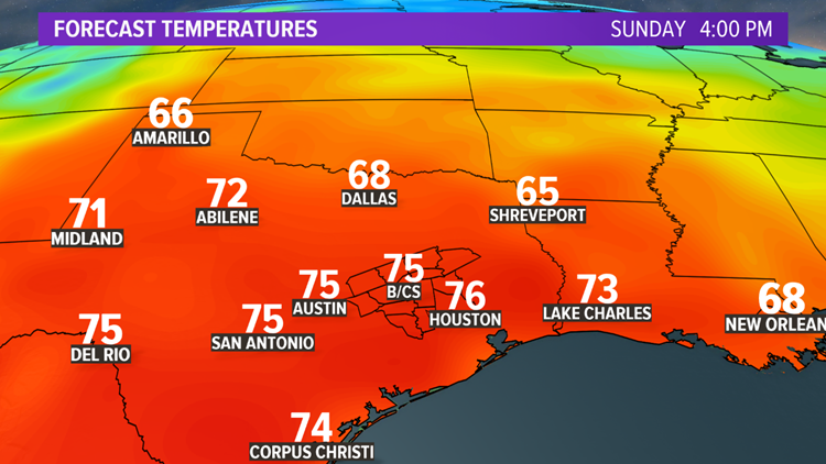 Sunday afternoon temperatures