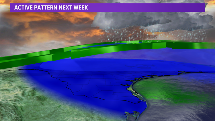 Moisture moves up and over cold air mass leading to rain