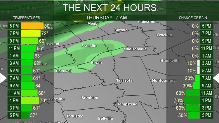 Future radar at 7:00 am Thursday
