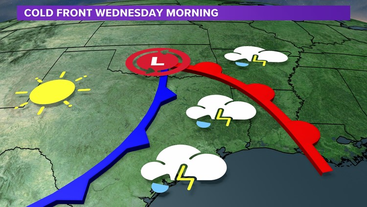 Bob's Forecast: Rain and cooler temperatures arrive Wednesday morning