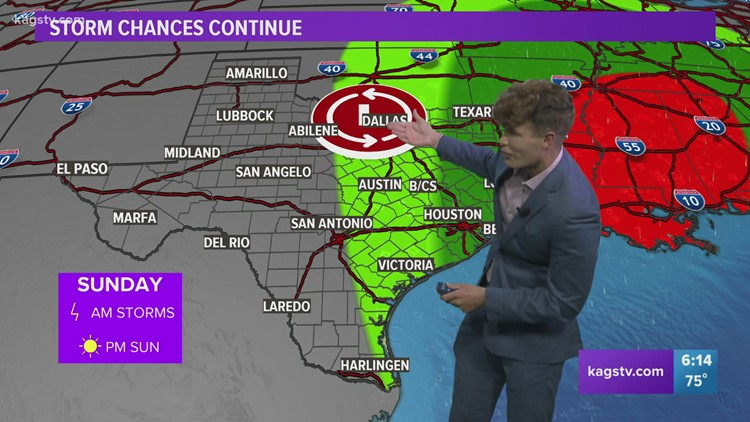 Showers and storms continue through the weekend for Texas and the Brazos Valley