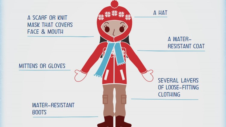 Staying safe as Central Texas braces for extreme cold weather