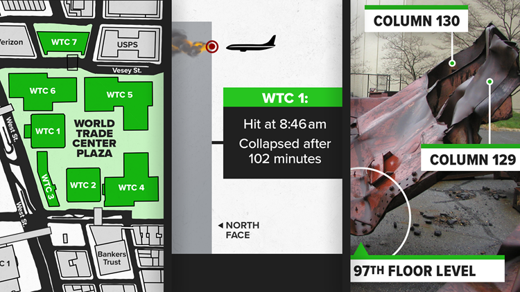 Unpacking conspiracy theories about the World Trade Center collapse, 20 years after Sept. 11