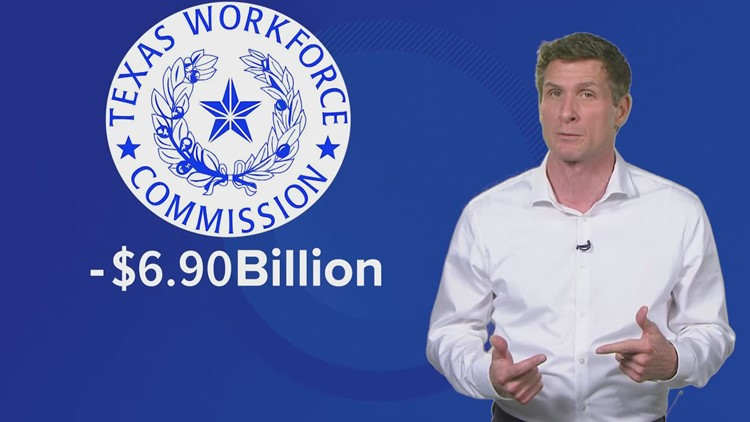 Texas Workforce Commission estimates it has prevented at least $9.1 billion in unemployment fraud