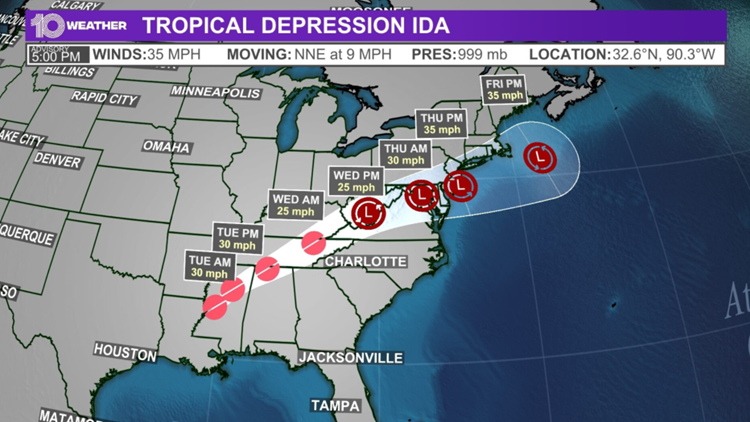 NHC: Ida weakens to a tropical depression over Mississippi