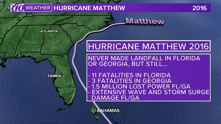 hurricane matthew 2016 fact box