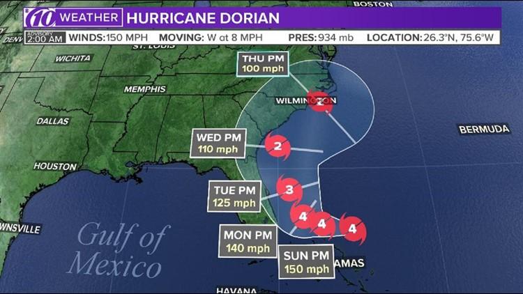dorian 2a 9 1 19